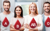 Самая распространенная группа крови в России и в мире
