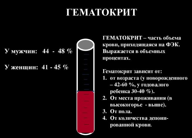 Анализ венозной крови как делать